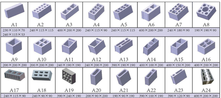 concrete block samples this machine can produce